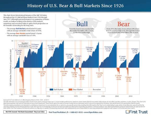 bull and bear market.jpg